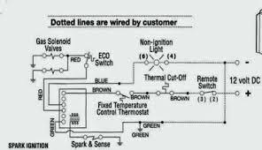 12 volt rv heater vs vs heaters for a camper van conversion 12v