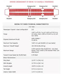 Boeing 737 900 Seating Chart Spicejet Airlines Aircraft Seatmaps Airline Seating Maps