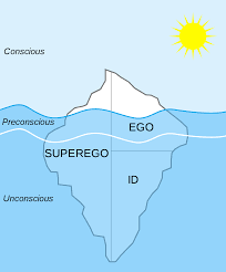iceberg principle how to conduct a marketing communications audit  id ego and super ego simple english the id ego and super ego simple english the safety iceberg theory iceeusmedu dkemp