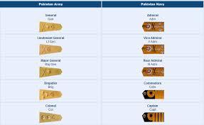 Pakistan Navy Ranks Vs Pakistan Army Ranks Comparison Badges