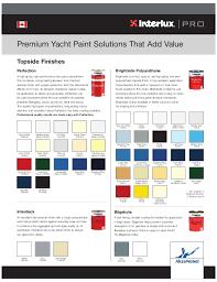 Interlux Paint Chart 8 Paint Accessories
