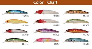 120mm Saltwater Walleye Fishing Lure Bodies Jackall Lures Buy Jackall Lures Walleye Fishing Lure Jackall Lures Saltwater Fishing Lure Bodies Product