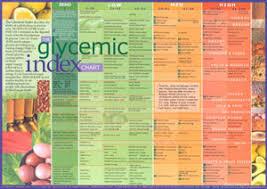 Acid Alkaline Food Chart Australia Charts