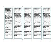 to kill a mockingbird map of comb alabama tkam context  to kill a mockingbird bookmarks