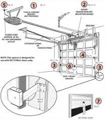 garage doors partsParts  Overhead Door Company