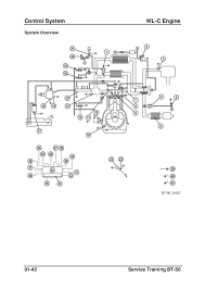 mazda bt 50 spotlight wiring diagram mazda wiring diagrams bt 50 wiring diagram tlachis com on 2013 mazda