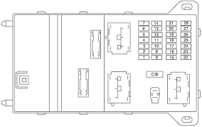 mercury milan fuse box wiring diagrams online