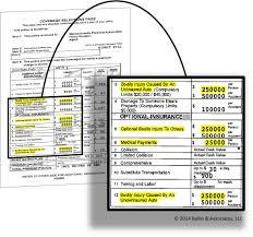 auto insurance quotes in north dakota got full coverage ballin law blog