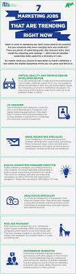 Infographic 7 Marketing Jobs That Are Trending Now Ana