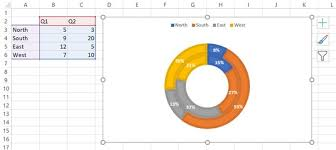 5 New Charts To Visually Display Data In Excel 2019 Dummies