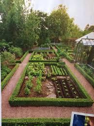 Parterre Vegetable Garden Design Vegetable Garden 1 4 Acre Garden Divided Into Series Of