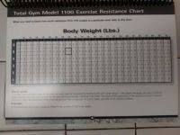 Total Gym Weight Chart Total Gym Flip Chart Exercise Flip Chart For Total Gym