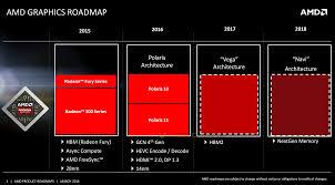Amd Gpu Chart Amds Official Gpu Roadmap For 2016 2018 Videocardz Com