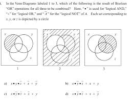 Venn Diagram In Maths Math Problems Using Venn Diagram Stnicholaseriecounty Com