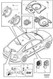 volvo v70 wiring diagram volvo image wiring diagram 05 volvo s40 wiring diagram jodebal com on volvo v70 wiring diagram
