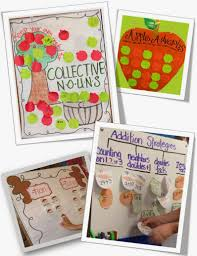 Bright Ideas Making The Most Of Your Anchor Charts