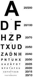 Snellen Chart Living Well With Low Vision