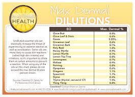 Thieves Oil Dilution Aromatherapy Education Scentsable Health