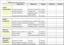 Vendor Performance Scorecard Template Jamesgriffin Co