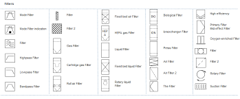 P Id Symbols Complete List Projectmaterials