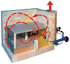 gas kiln. energy efficiency at it\u0027s best! gas kiln a