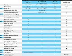 Garmin Watch Compare Chart Garmin Fenix 6 Sports Watch Series Multisport Gps Watches