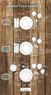 Setting A Dinner Table 17 Best Ideas About Table Settings On Pinterest Table Setting
