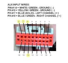 aux control ford fusion forums ford radio wiring diagram if you have the same stereo (or any stereo with an \