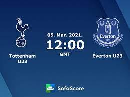 Tottenham U23 vs Everton U23 live score, H2H and lineups
