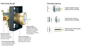 moen shower valve types removal of valves delta rough in with cartridges cartridge moen shower valve types