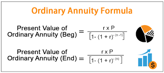 Ordinary Annuity Formula Step By Step Calculation Examples