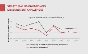 Itnonline Comparison Charts Economics Line Graph Infographic Template Visme