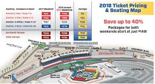 Nascar Ticket Specials From The Track Ticket Office Only