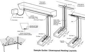heat trace wiring diagram and tt t87f 0002 3whl djf jpg wiring Heat Trace Wiring Diagram heat trace wiring diagram in gutter heat trace layout lg jpg heat trace thermostat wiring diagram