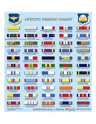 Air Force Awards Chart Related Keywords Suggestions Air