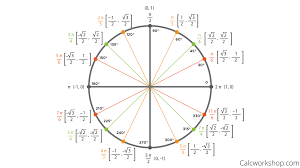 How To Convert Radians To Degrees 21 Amazing Examples