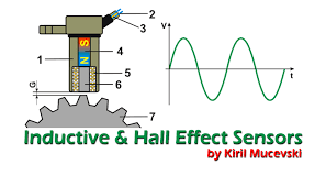 inductive and hall effect rpm sensors explained kiril mucevski designed by kiril mucevski