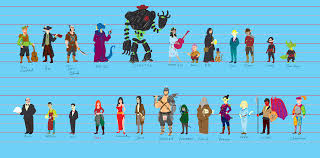 Artstation Dungeons And Dragons Size Chart Jens Naeff
