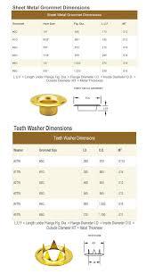 Sheet Metal Teeth Washer Size Chart Grommet Mart