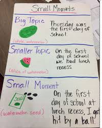 Small Moment Watermelon Anchor Chart Narrative Writing Small Moments Lessons Tes Teach