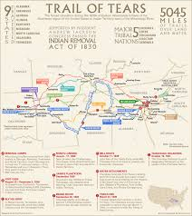 trail of tears facts map significance com trail of tears