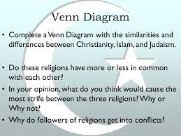 Similarities Between Islam And Christianity Venn Diagram Bellringer Find Your New Seat Dont Touch The Face Down