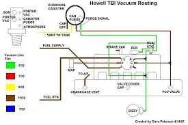howell tbi vacuum questions com i m not clear on what should be done the j port that howell does not mention in their instructions anyone know