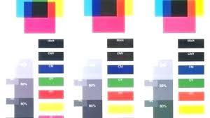 Hp Color Test Page Hp Color Test Page Printer Print Download Color