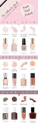 Skin Tone Nail Polish Color Matching Chart How To Match Nail Polish Color To Skin Tone Alldaychic
