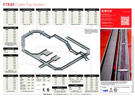 Cable Tray Weight Chart