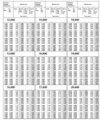 2013 Tax Bracket Chart Irs Announces 2013 Tax Rates