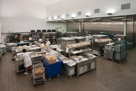 commercial kitchen installations