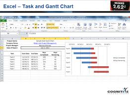 Task Management Excel Sheet Part 2 If Projects Are Like Gasoline Project Management