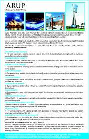 Cad Design Jobs In Hyderabad Jobs In Arup Vacancies In Arup Opportunities At Arup Jobs
